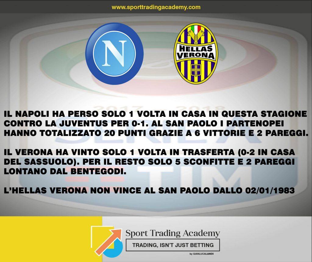 pronostico_Napoli_verona_serieA_2018_ritorno_analisi_quote_sportTradingAcademy